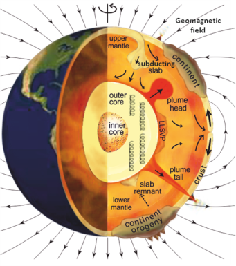 Geomagnetism Researching The Earths Magnetic Field Page 4